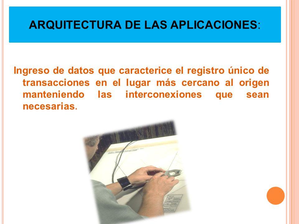 ARQUITECTURA DE LAS APLICACIONES: