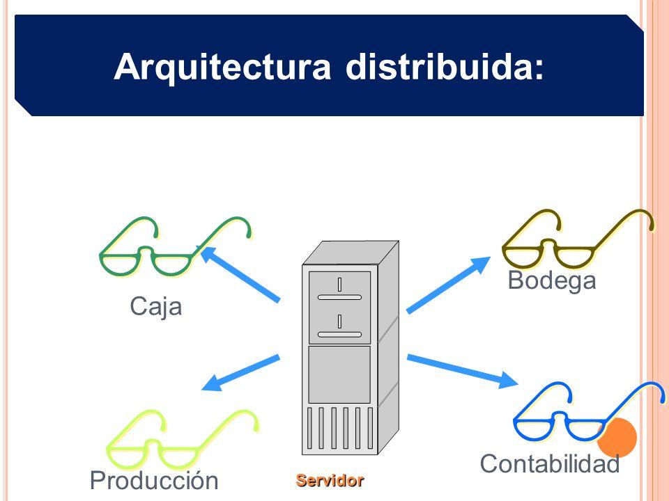 Arquitectura distribuida: