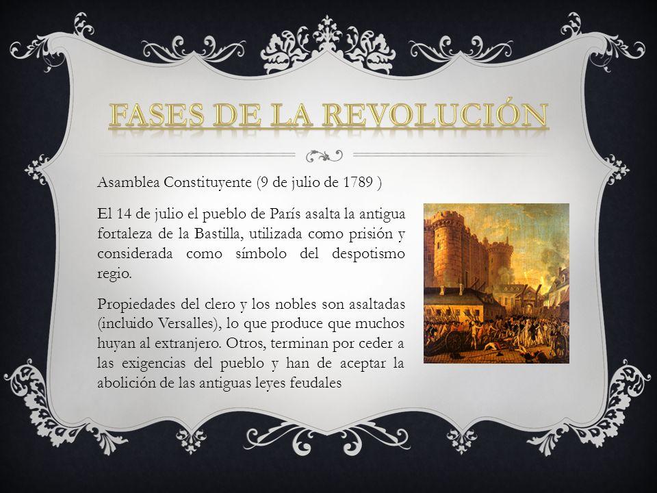 Fases de la Revolución Asamblea Constituyente (9 de julio de 1789 )