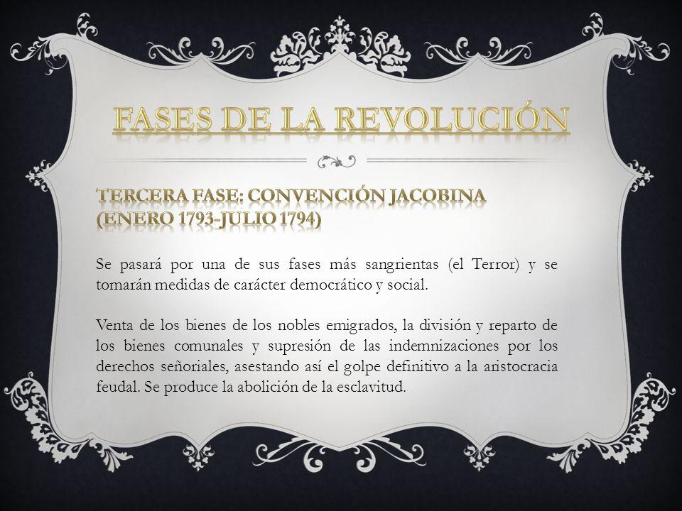 Fases de la Revolución TERCERA FASE: CONVENCIÓN JAcobinA