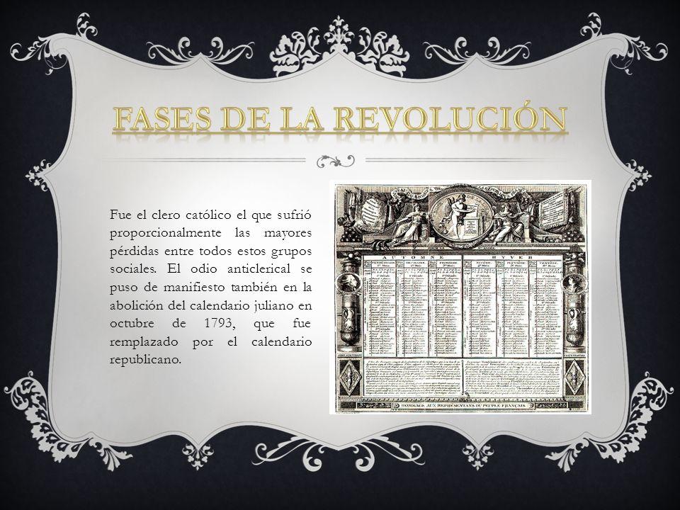 Fases de la Revolución