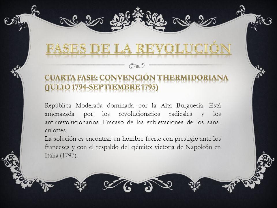 Fases de la Revolución Cuarta fase: CONVENCIÓN THERMIDORIANA