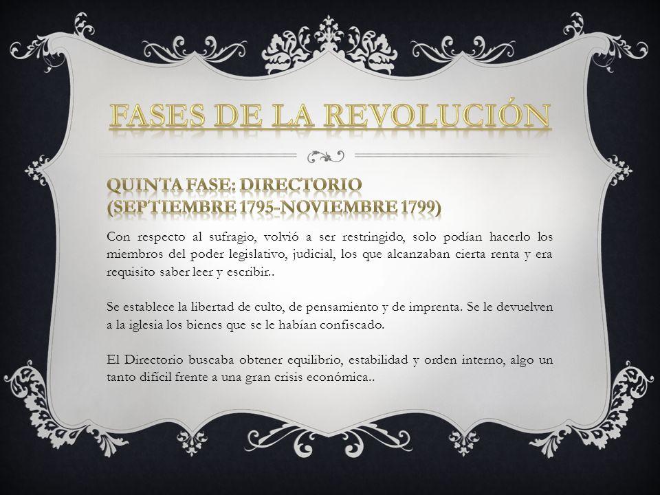 Fases de la Revolución QUINTA FASE: Directorio