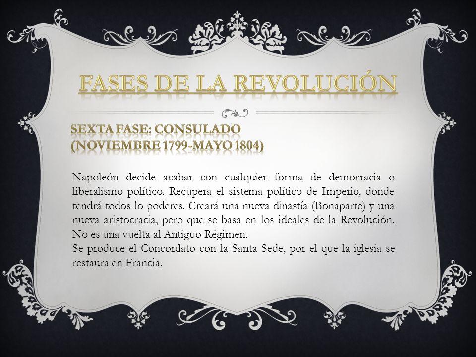 Fases de la Revolución Sexta fase: consulado