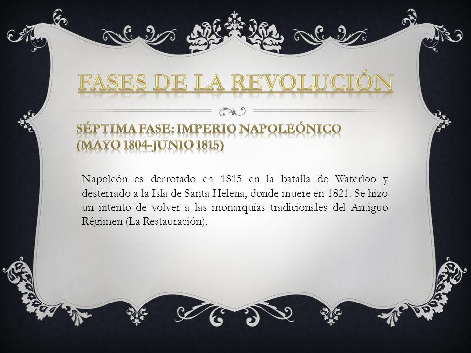 Fases de la Revolución Séptima fase: imperio napoleónico