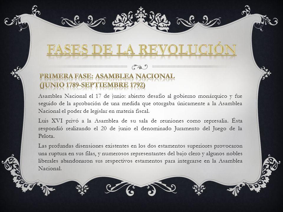 Fases de la Revolución Primera FASE: Asamblea nacional (Junio 1789-Septiembre 1792)