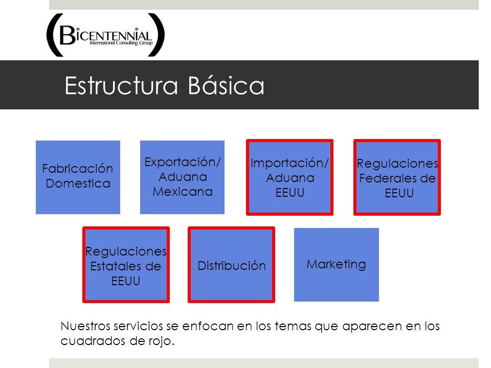 Estructura Básica Exportación/ Aduana Mexicana Importación/ Aduana