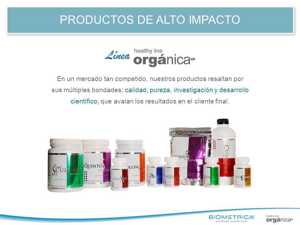 PRODUCTOS DE ALTO IMPACTO