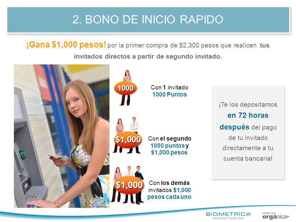 2. BONO DE INICIO RAPIDO ¡Gana $1,000 pesos! por la primer compra de $2,300 pesos que realicen tus invitados directos a partir de segundo invitado.