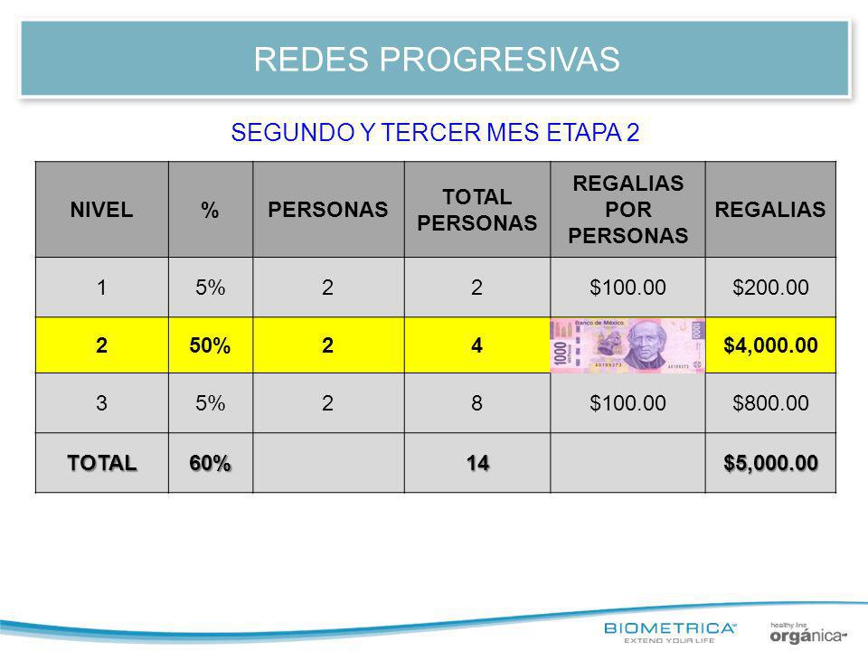 SEGUNDO Y TERCER MES ETAPA 2