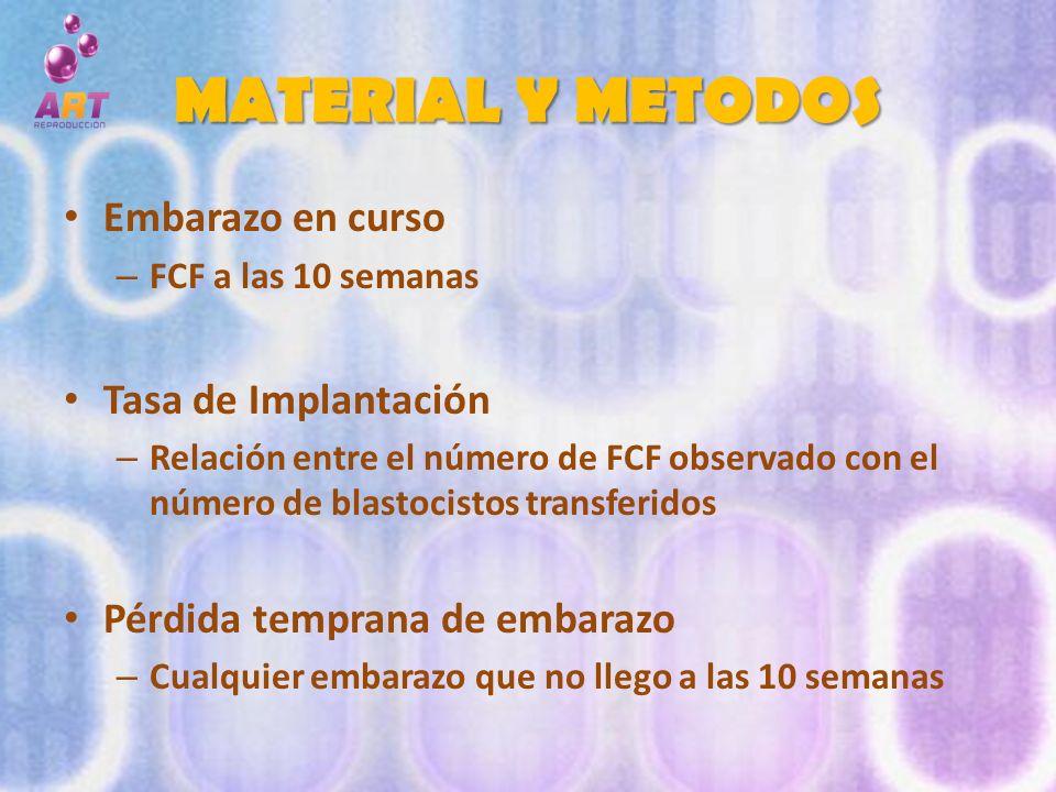 MATERIAL Y METODOS Embarazo en curso Tasa de Implantación