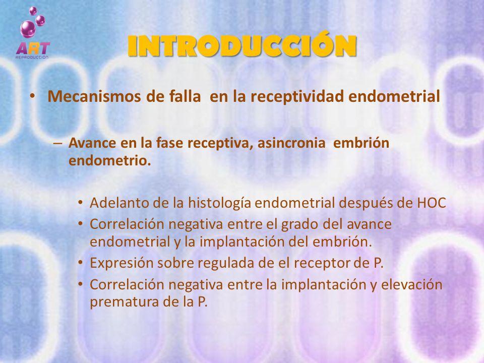 INTRODUCCIÓN Mecanismos de falla en la receptividad endometrial
