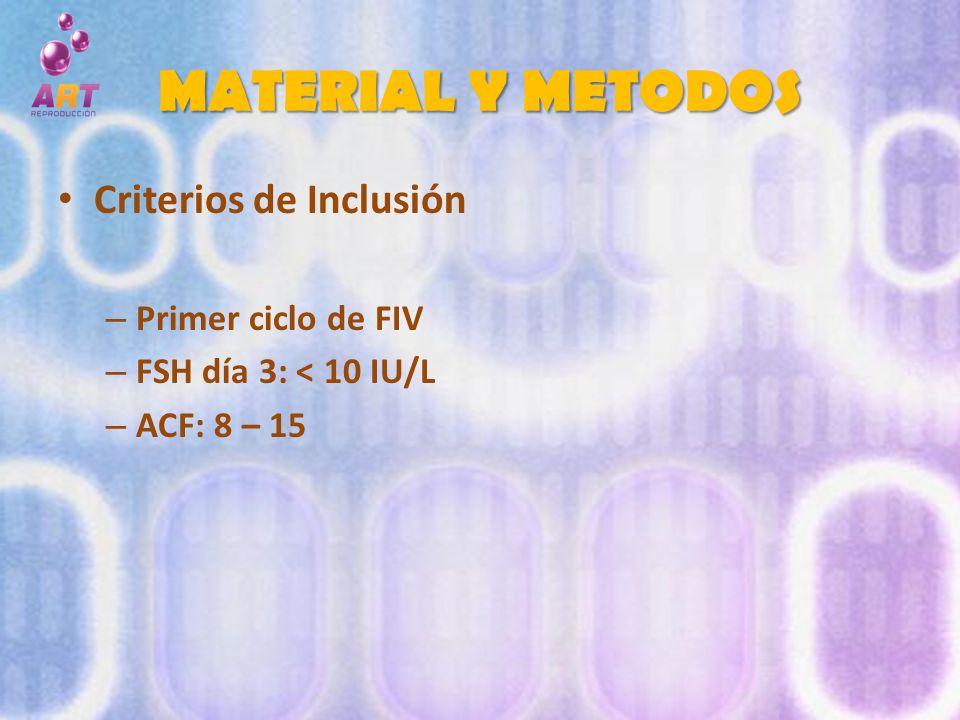 MATERIAL Y METODOS Criterios de Inclusión Primer ciclo de FIV