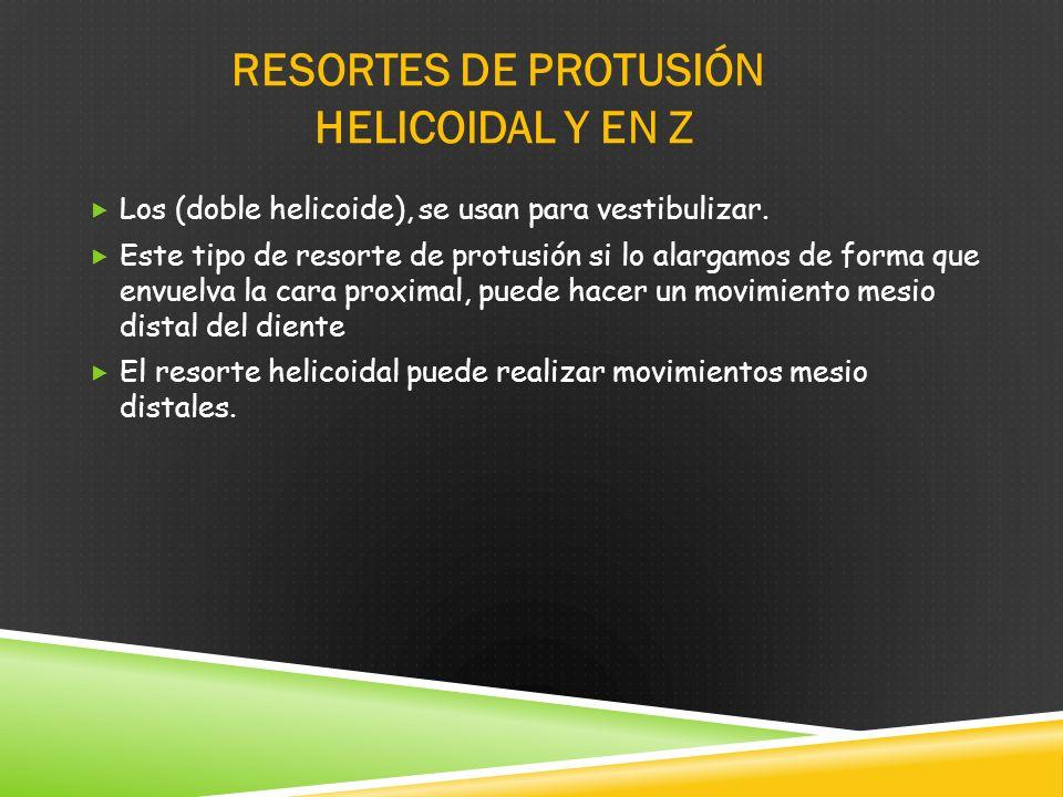 resortes de protusión helicoidal y en Z