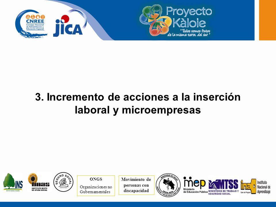 3. Incremento de acciones a la inserción laboral y microempresas