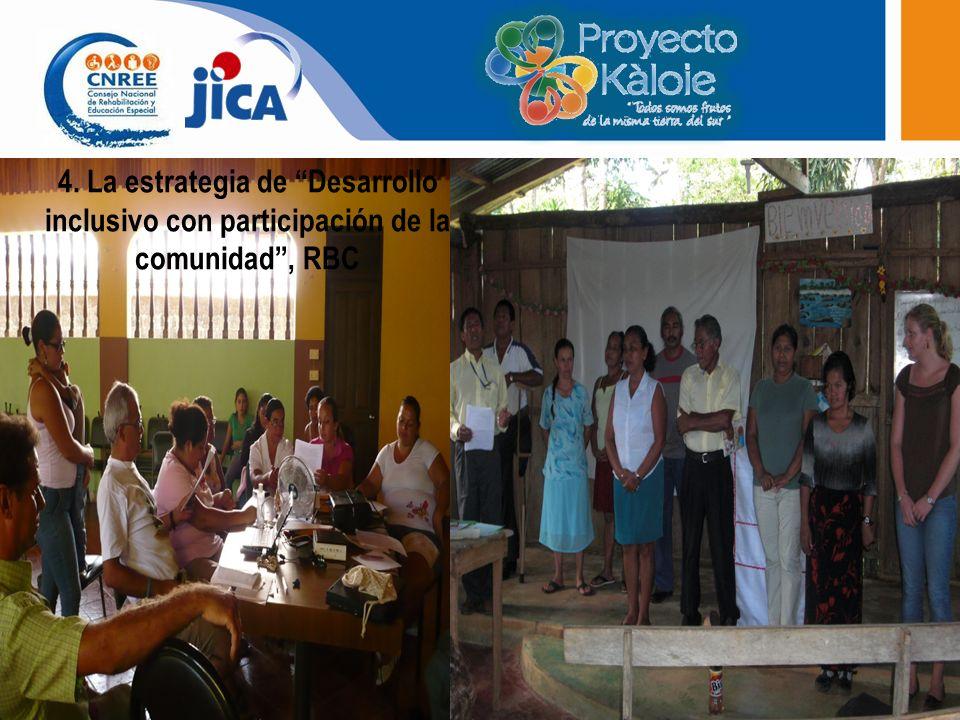 4. La estrategia de Desarrollo inclusivo con participación de la comunidad , RBC