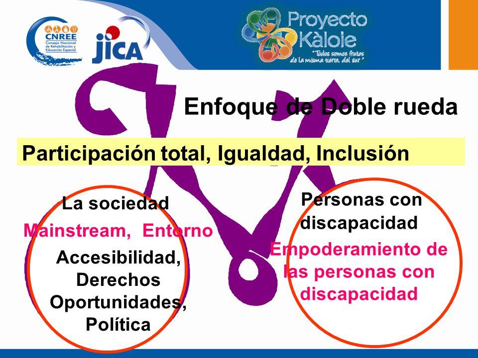 Enfoque de Doble rueda Participación total, Igualdad, Inclusión