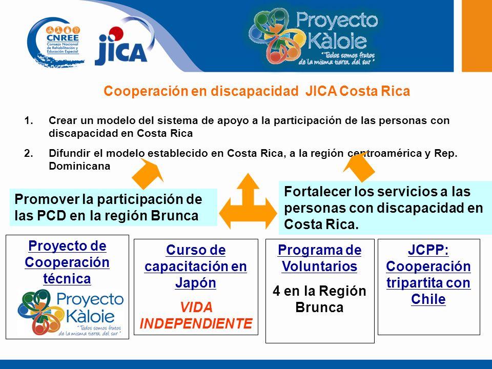 Cooperación en discapacidad JICA Costa Rica