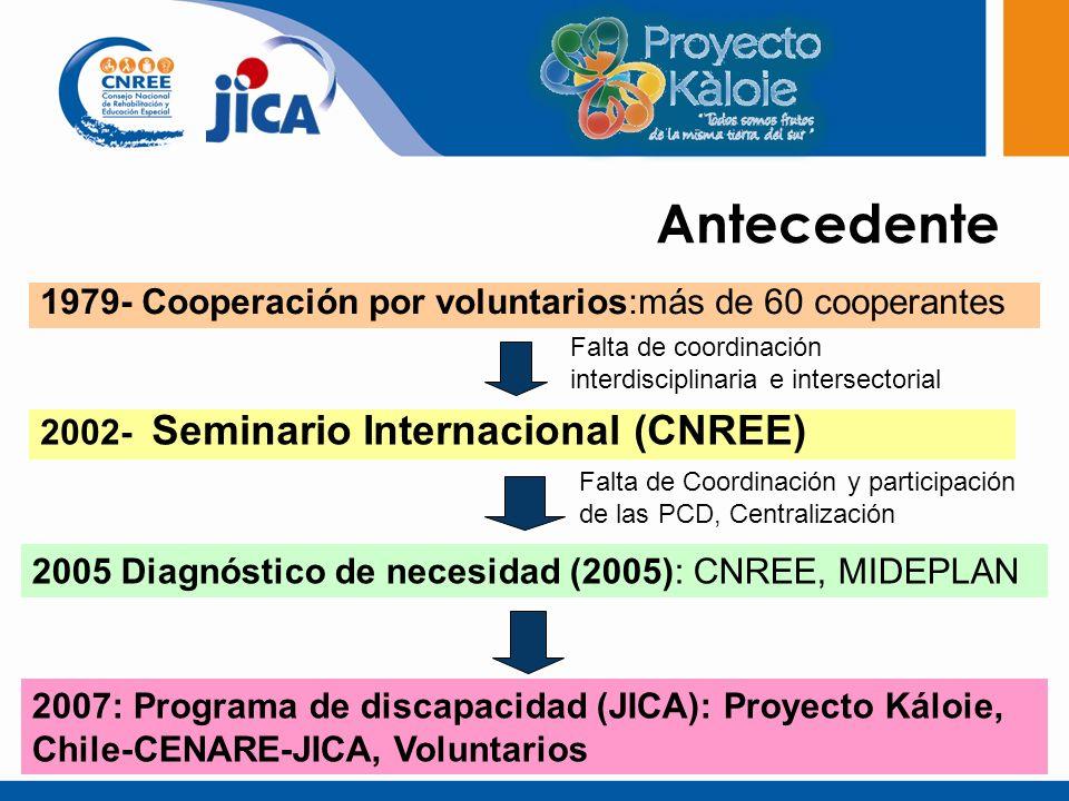 Antecedente 1979- Cooperación por voluntarios:más de 60 cooperantes