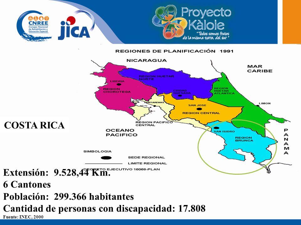 Población: 299.366 habitantes