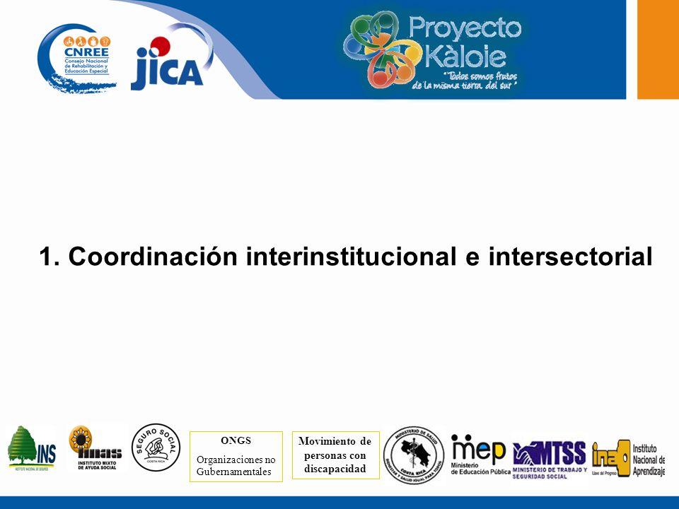 1. Coordinación interinstitucional e intersectorial