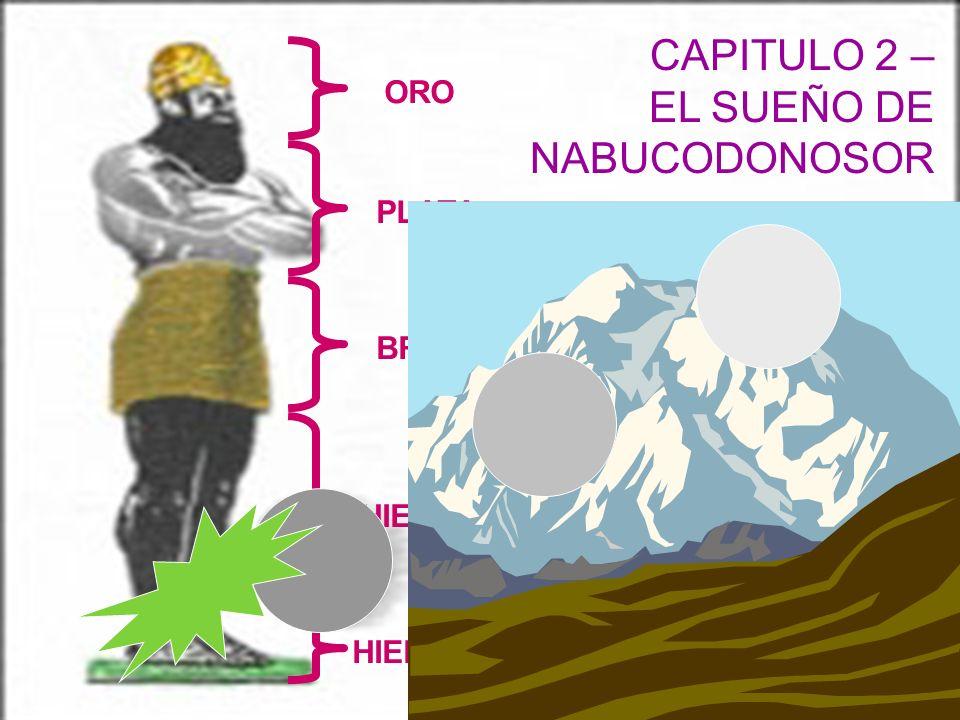 CAPITULO 2 – EL SUEÑO DE NABUCODONOSOR