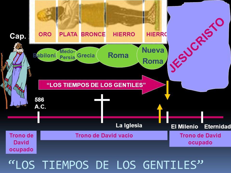 LOS TIEMPOS DE LOS GENTILES