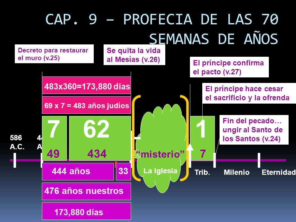 7 62 1 CAP. 9 – PROFECIA DE LAS 70 SEMANAS DE AÑOS 49 434 7 misterio
