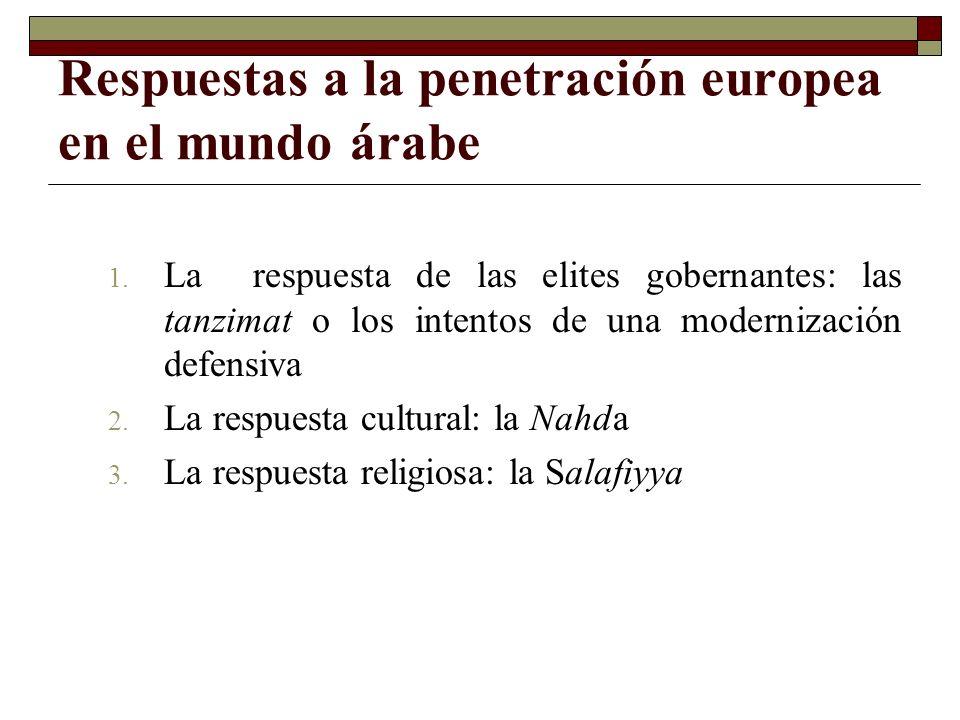 Respuestas a la penetración europea en el mundo árabe