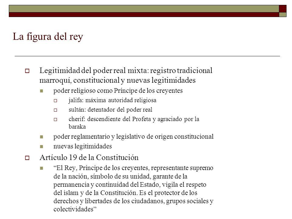 La figura del rey Legitimidad del poder real mixta: registro tradicional marroquí, constitucional y nuevas legitimidades.