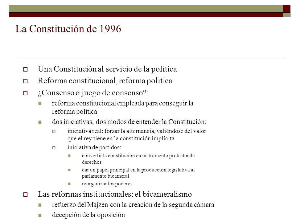La Constitución de 1996 Una Constitución al servicio de la política