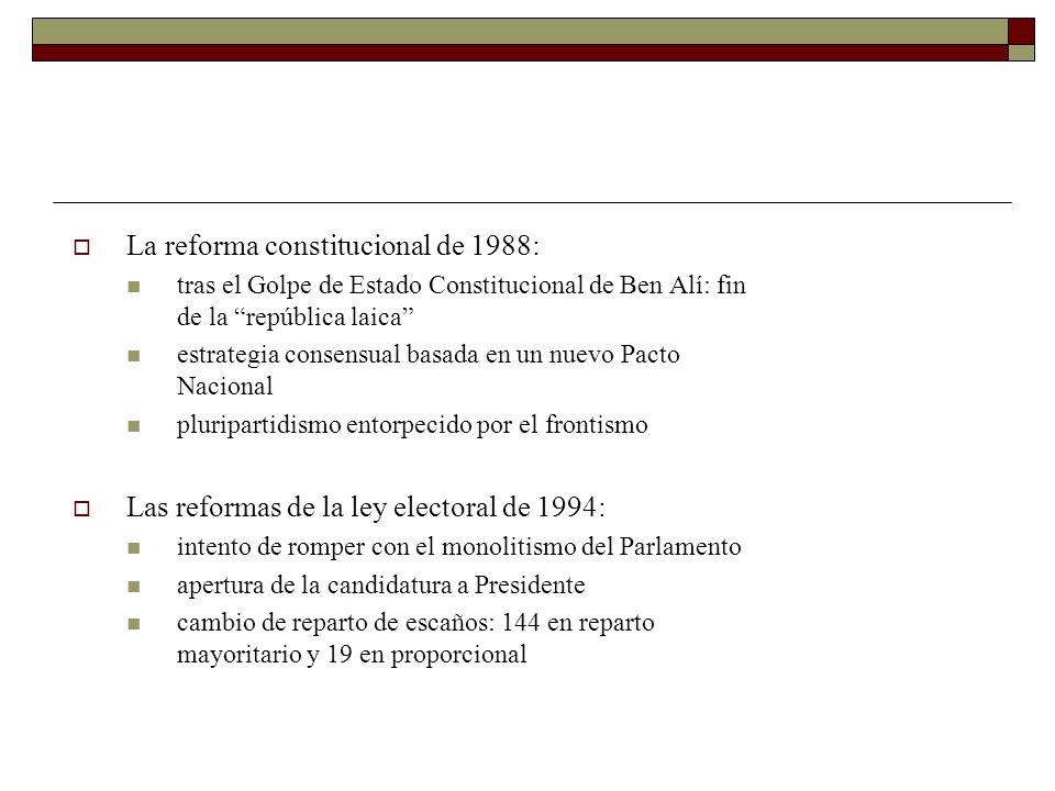 La reforma constitucional de 1988: