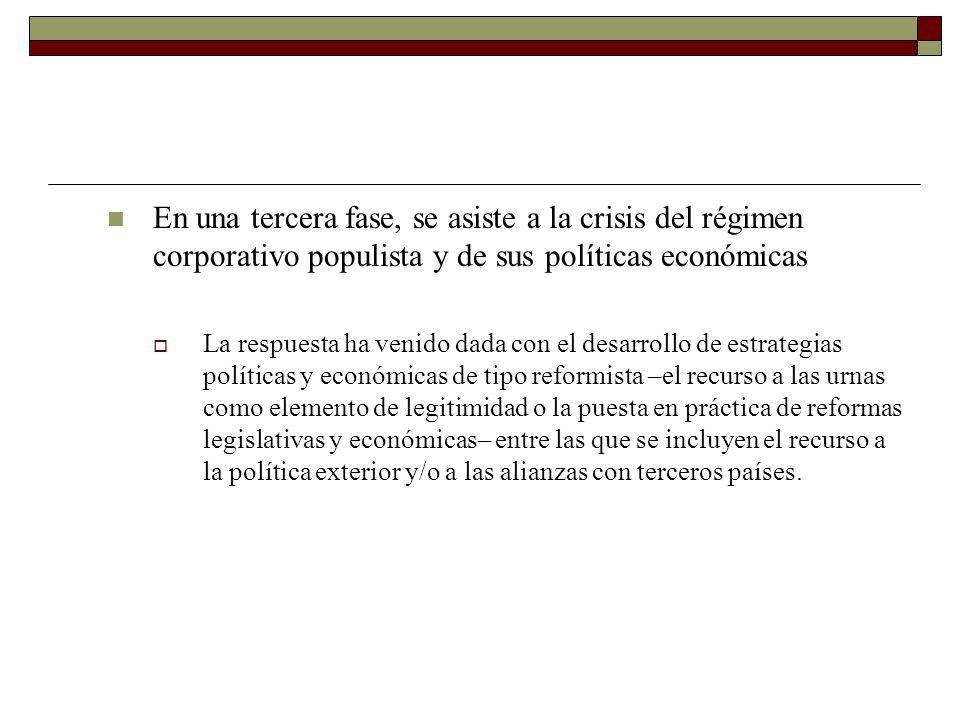 En una tercera fase, se asiste a la crisis del régimen corporativo populista y de sus políticas económicas