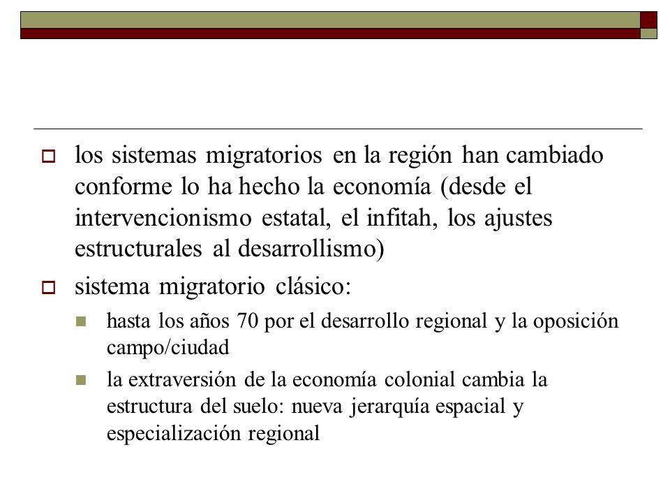 sistema migratorio clásico: