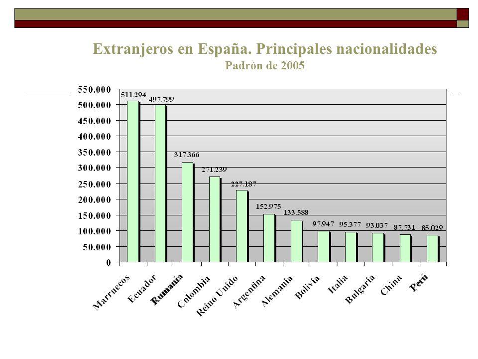 Extranjeros en España. Principales nacionalidades Padrón de 2005