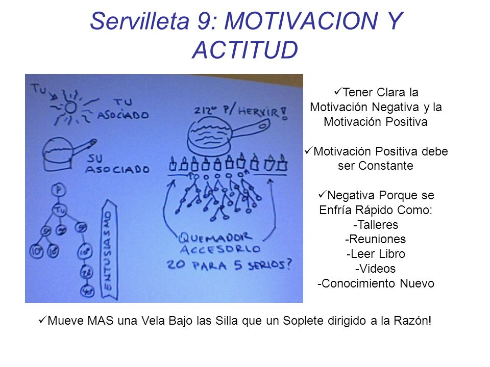 Servilleta 9: MOTIVACION Y ACTITUD