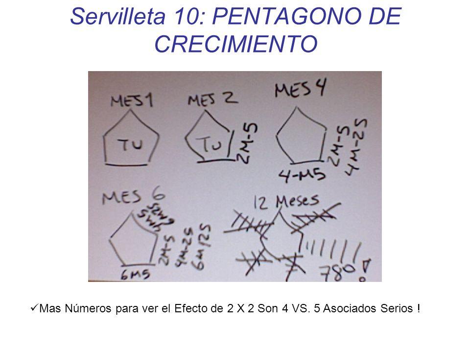 Servilleta 10: PENTAGONO DE CRECIMIENTO