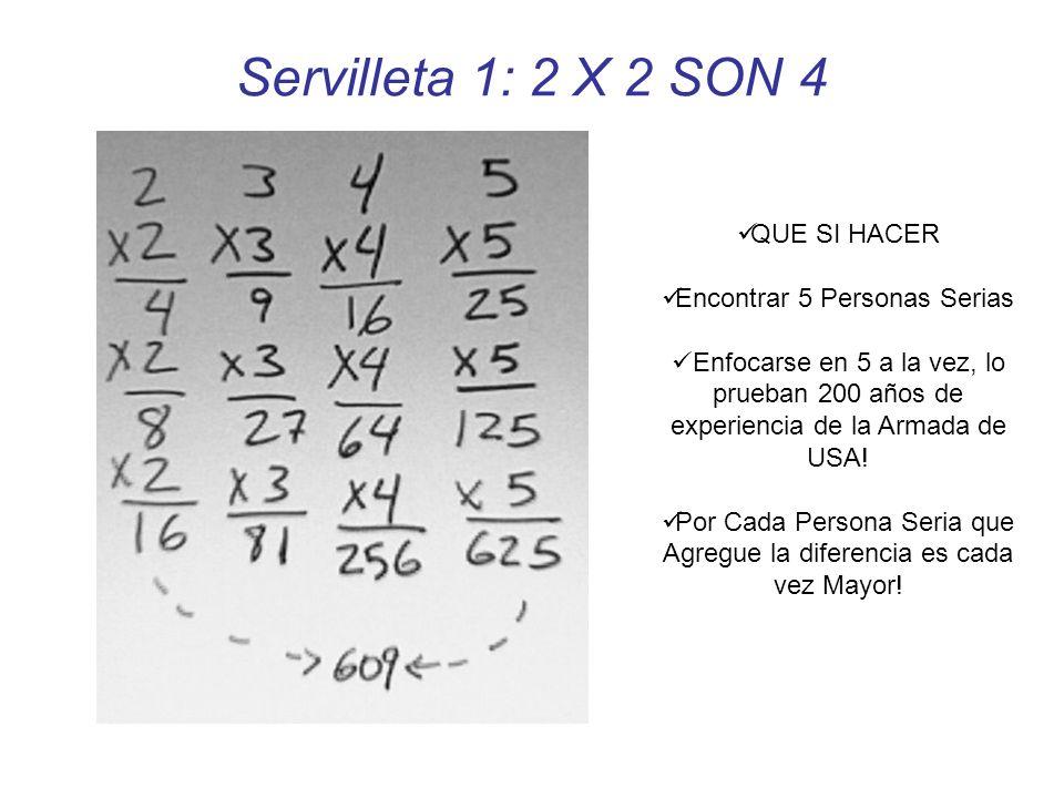 Servilleta 1: 2 X 2 SON 4 QUE SI HACER Encontrar 5 Personas Serias