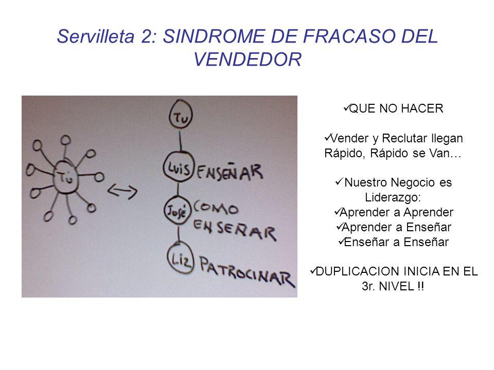 Servilleta 2: SINDROME DE FRACASO DEL VENDEDOR