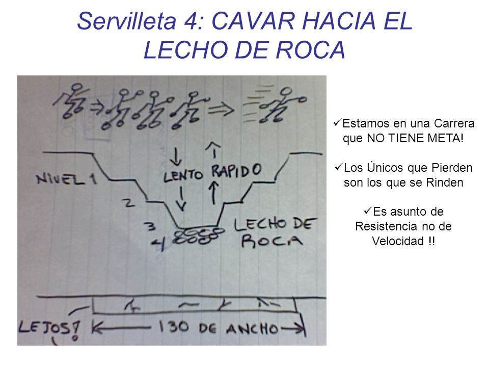 Servilleta 4: CAVAR HACIA EL LECHO DE ROCA