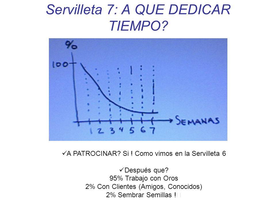 Servilleta 7: A QUE DEDICAR TIEMPO