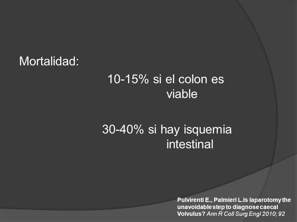 Mortalidad: 10-15% si el colon es viable 30-40% si hay isquemia intestinal
