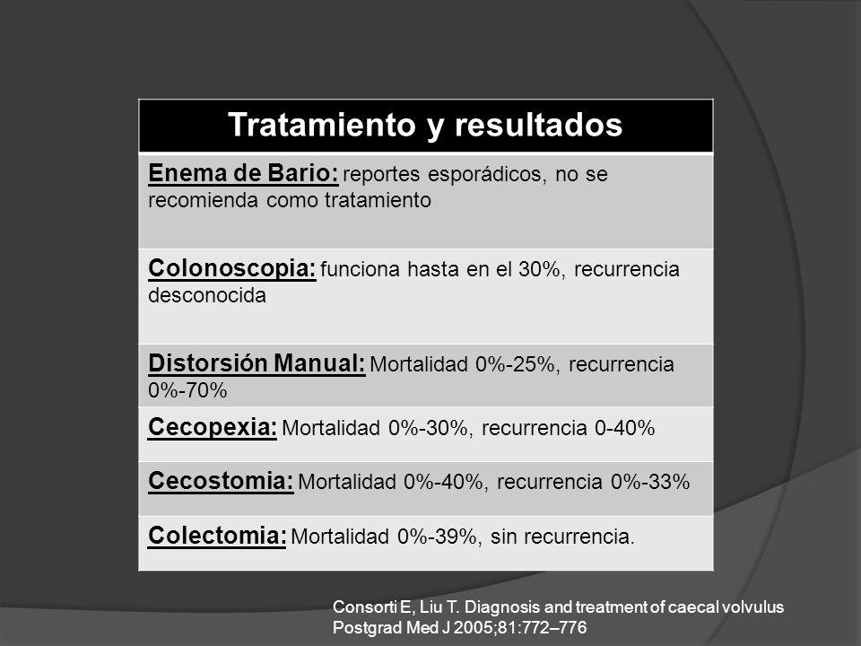 Tratamiento y resultados