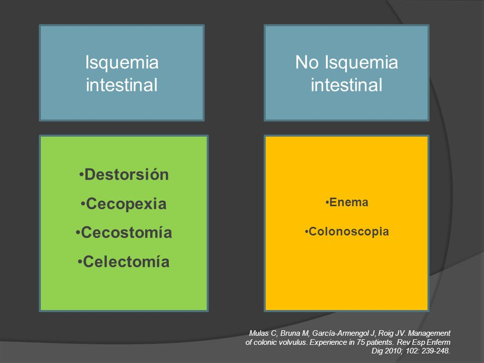 No Isquemia intestinal