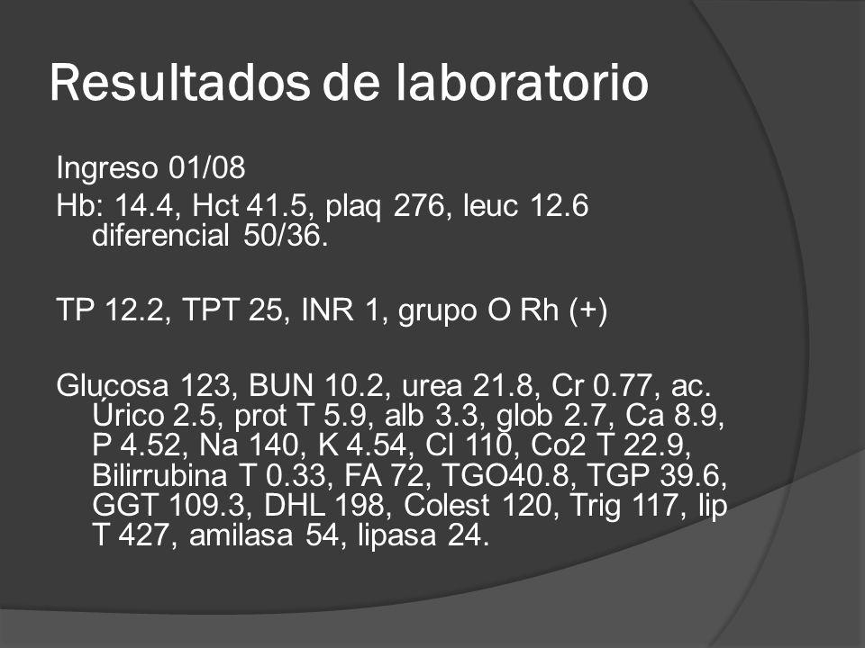 Resultados de laboratorio