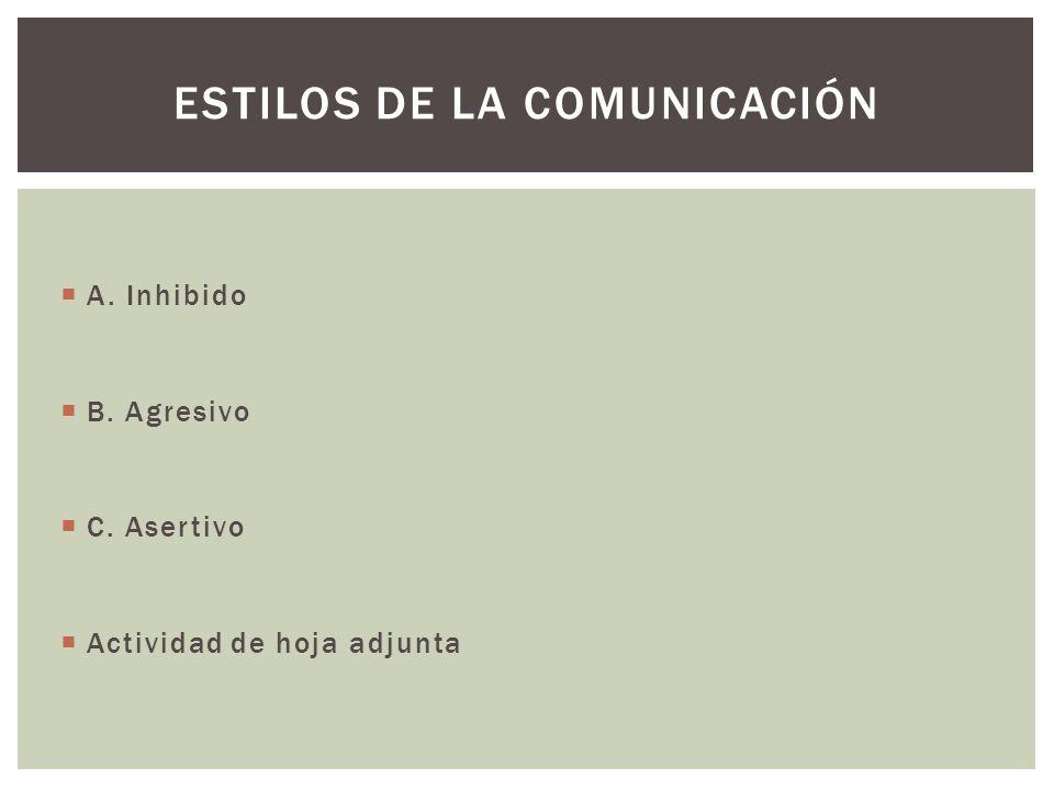 ESTILOS DE LA COMUNICACIÓN