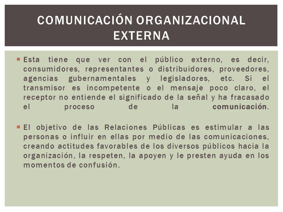 COMUNICACIÓN ORGANIZACIONAL EXTERNA