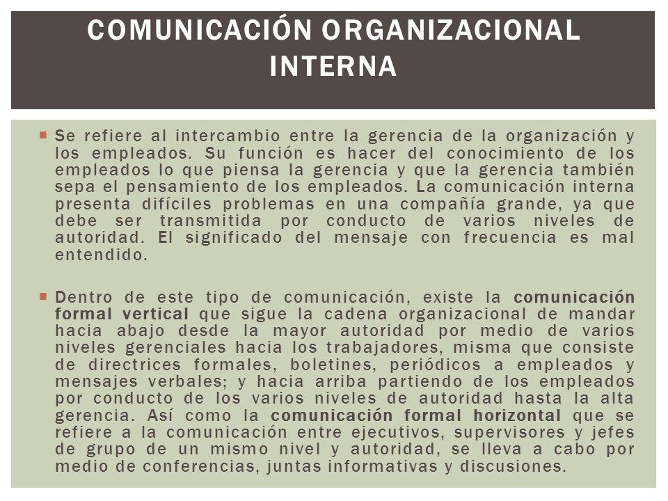 Comunicación ORGANIZACIONAL Interna