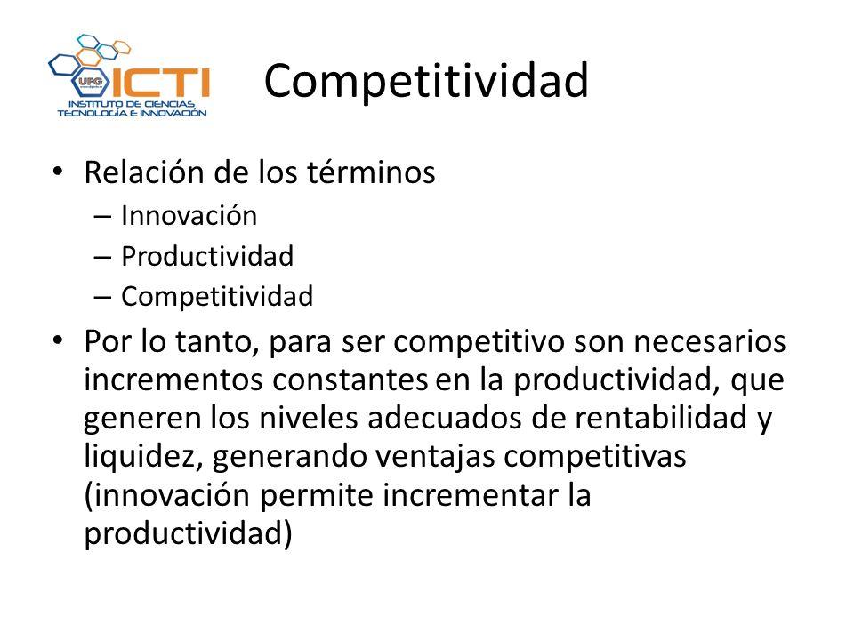 Competitividad Relación de los términos