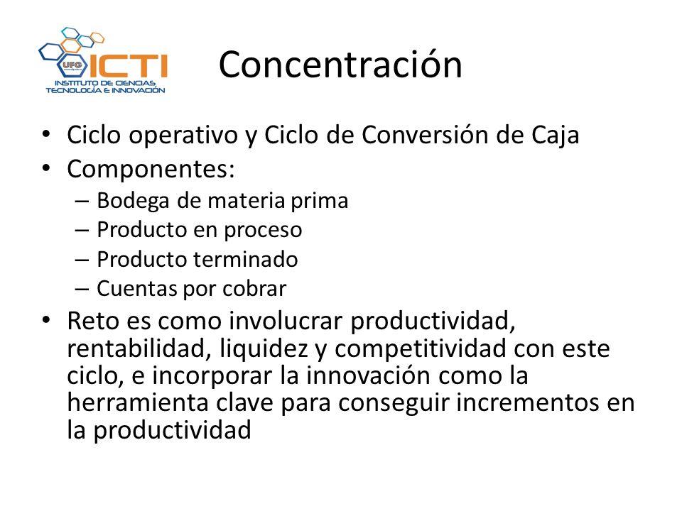 Concentración Ciclo operativo y Ciclo de Conversión de Caja